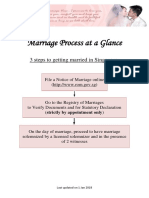 Marriage Process at a Glance (English)