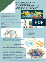 Infografía legislacion