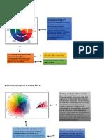 Taller Teorico - Teoria del color