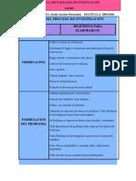 PASOS DEL PROCESO DE INVESTIGACIÓN.docx