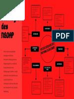 Hitlers Ideologie zur NSDAP.pdf