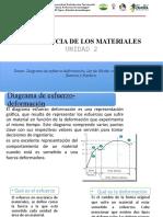 Resistencia de los Materiales. Joel Morao MM01.pptx