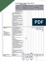 Requisitos sub division (1)