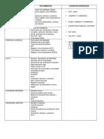 documentos constitucion empresa desde el inicio