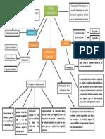 Estructura del estado 2