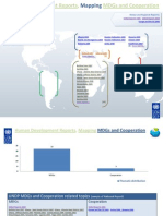 artikel MDGs-Cooperation mapping