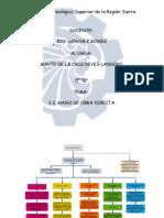 mayte reyes act.2.pdf