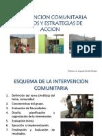 ESQUEMA DE INTERVENCION COMUNITARIA-1