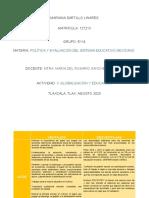 CUADRO COMPARATIVO GLOBALIZACIÓN Y EDUCACIÓN