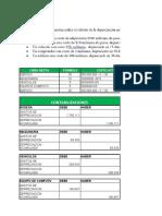 Taller Depreciacion CIPAS Andrey Guzman_Victor Murcia_Luis Valero_Edwin Merchan