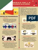 BARRERAS DE LA COMUNICACIÓN - PDF