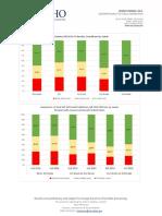 Preliminary Fall 2020 IRI Graphs, SDE (2)