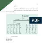 Dimensionamento disjuntor distribuição