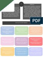 9 types of adaptations information sheet