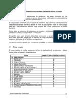 CODIFICACIÓN DE DISPOSICIONES NORMALIZADAS DE INSTALACIONES.pdf