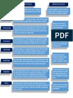 mapa conceptual escuelas psicologiacas.docx
