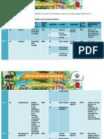 Evidencia_1_Ficha_Inventario_Elaborar_Inventario_Fisico_Equipos - CAROPLINA GOMEZ