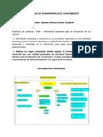 ACTIVIDADES DE TRANSFERENCIA DE CONOCIMIENTO sena 1