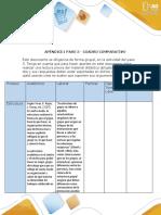 Paso 3 - Apéndice 1 - Cuadro Comparativo _