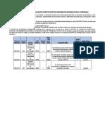 Actividad 4 - Evidencia 1 Actividad 4 - Evidencia 1. Estudio de caso, glosa en una factura.