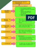 ORGAMIZADOR PDAM.docx