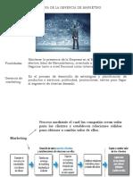 estructura de la gerencia de marketing