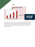 4.8 proyeksi penjualan.docx
