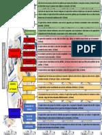 ORGANIZADOR WAIS IV (KATTY SUAREZ NEYRA).pdf