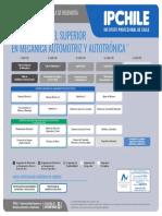 tns.mecanica_25_9_20.pdf