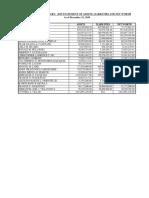 2019 SALN Table Summary Senate Website
