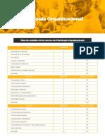 Psicología Organizacional.pdf