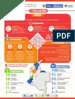 Evaluacion_PRIEV_Infografias