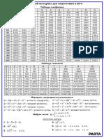 250_формул_по_математике___PARTA_(1).pdf