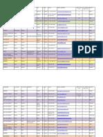 InterpreterContactInformation.pdf