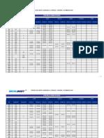 Lista de precios Incolbest Marzo 19 de 2020