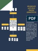 Influencia de las TIC en el proceso administrativo (1)