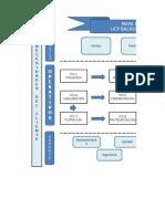 389542715-Mapa-de-Proceso-Backus-xlsx.pdf