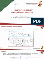 Operaciones unitarias y diagramas de flujo
