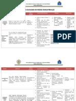 218541898-Tipos-de-Buses-en-Redes-Industriales.pdf