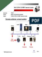 TL360 & TL470 & TL470HF Connectors Location