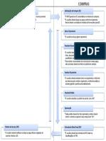 Integração MNT_COMPRAS.pptx