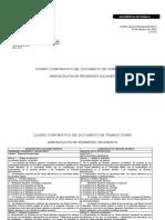 SG_RE_ARA_GRANADUA_III_dt 3 (1).doc