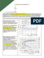 8.12 POSICION DE LAS CURVAS T-I.docx