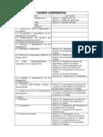 CUADRO COMPARATIVO ISO 45001 Y LEY 29783