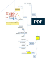 Mapa mental - STF - Constitucional