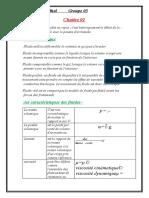 (Controle TD(MDF