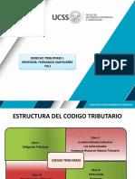 CLASE 5 ESTRUCTURA DEL CODIGO TRIBUTARIO.pptx