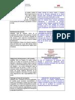Cuadro-comparativo-Proyecto-Código-Procesal-Civil-páginas-206-231.pdf
