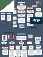 mapa mental-comprimido.pdf