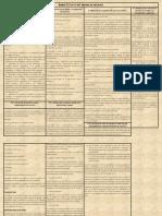 Trabajo 1 unidad 5.pdf